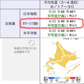季節予報北海道0601-2.png