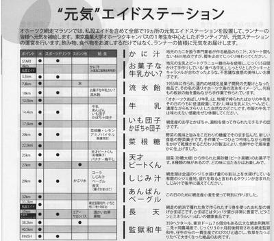 網走エイド1.png