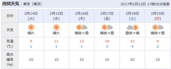 週間天気東京201702121700.PNG
