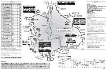 野辺山2017コース図.png