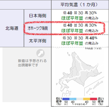 季節予報北海道0601-1.PNG
